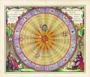Het zonnestelsel, de visie van Copernicus door Andreas Cellarius (1661)